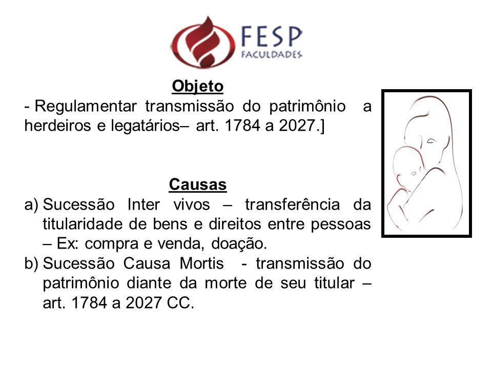 Objeto Regulamentar transmissão do patrimônio a herdeiros e legatários– art. 1784 a 2027.] Causas.